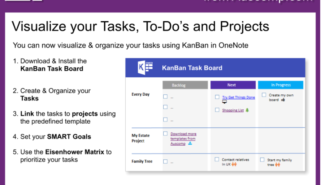 Tips and Tricks for OneNote users: Visualize your Tasks, To-Do's and Projects. Please share.